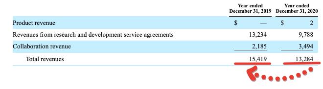 Premium отчёт перед IPO Zymergen (ZY)