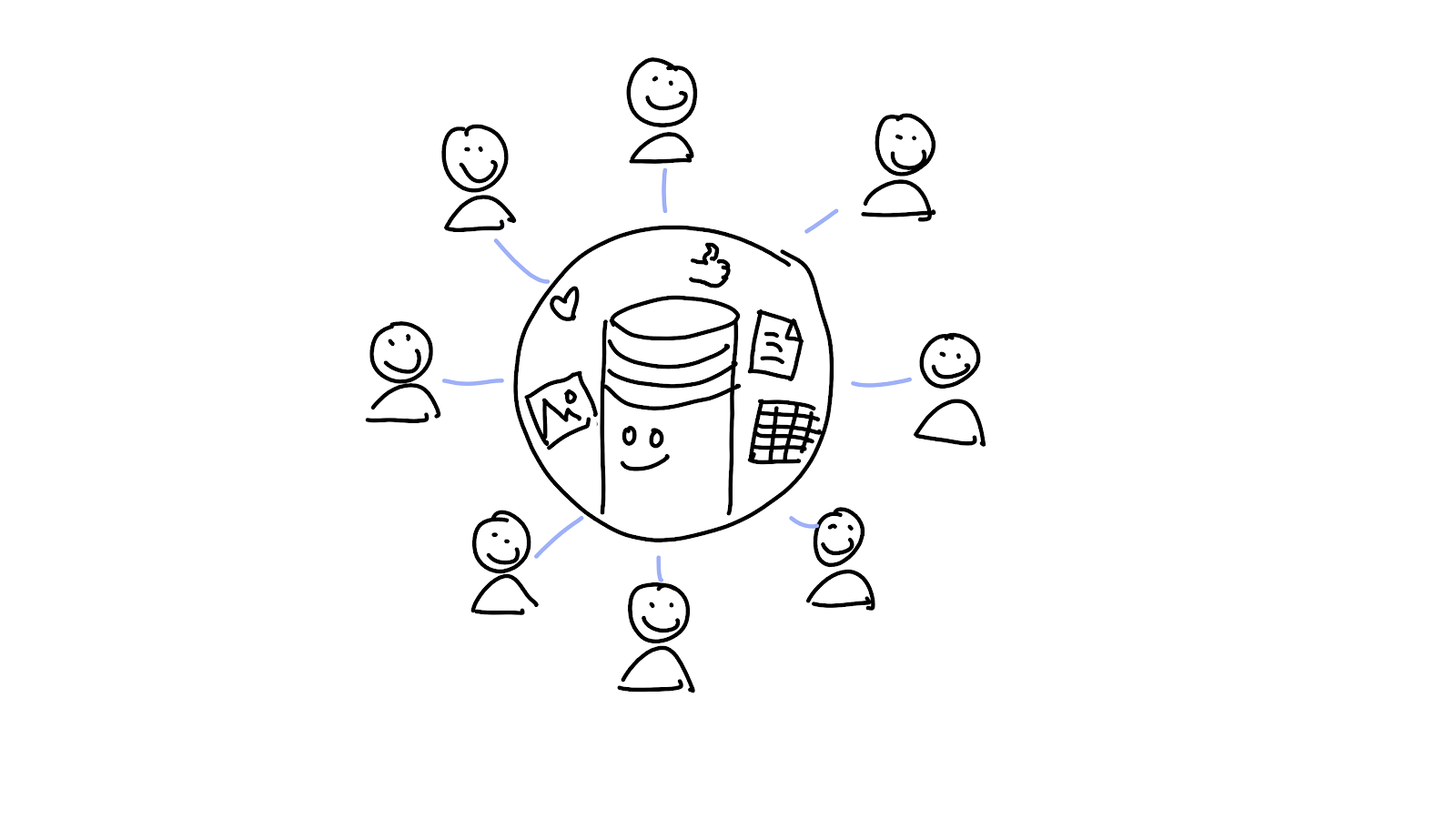Eight people connected to a database, which maintains a centralised memory for all of them.