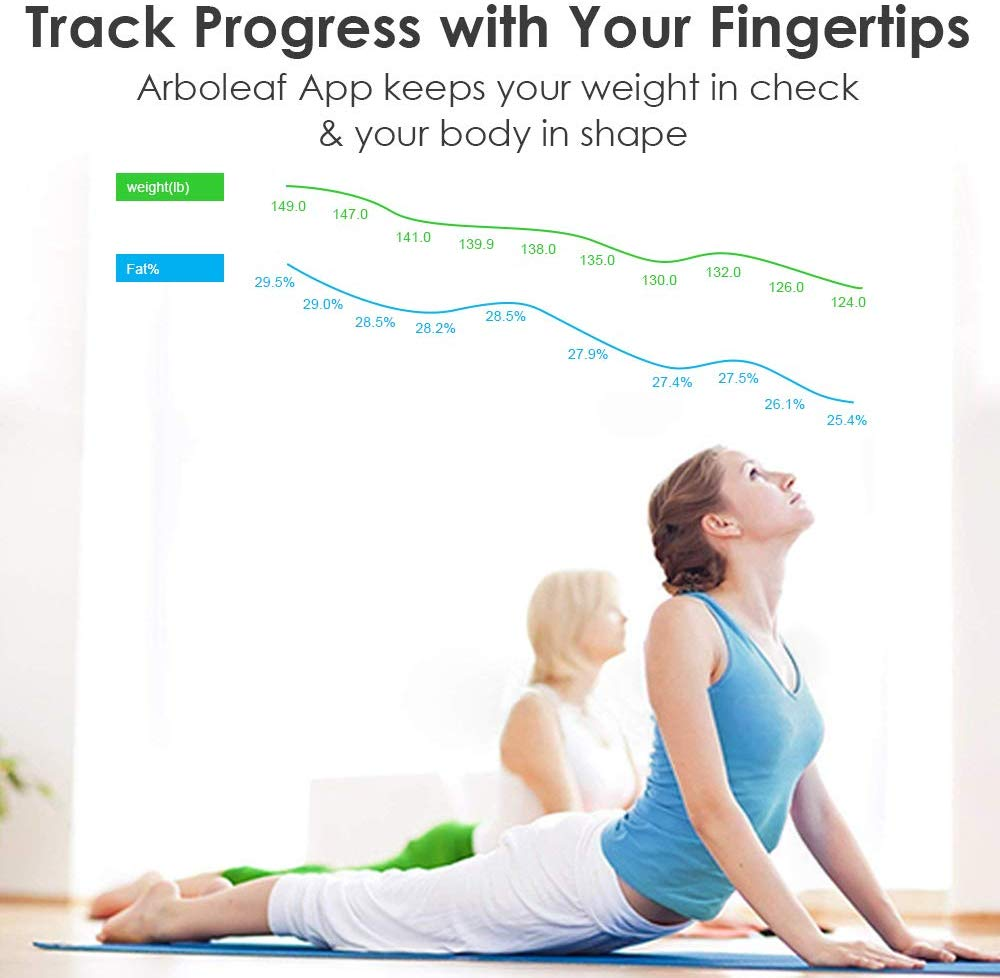 Woman doing yoga below a graph showing body fat and weight ratio, as a mobile app interface.