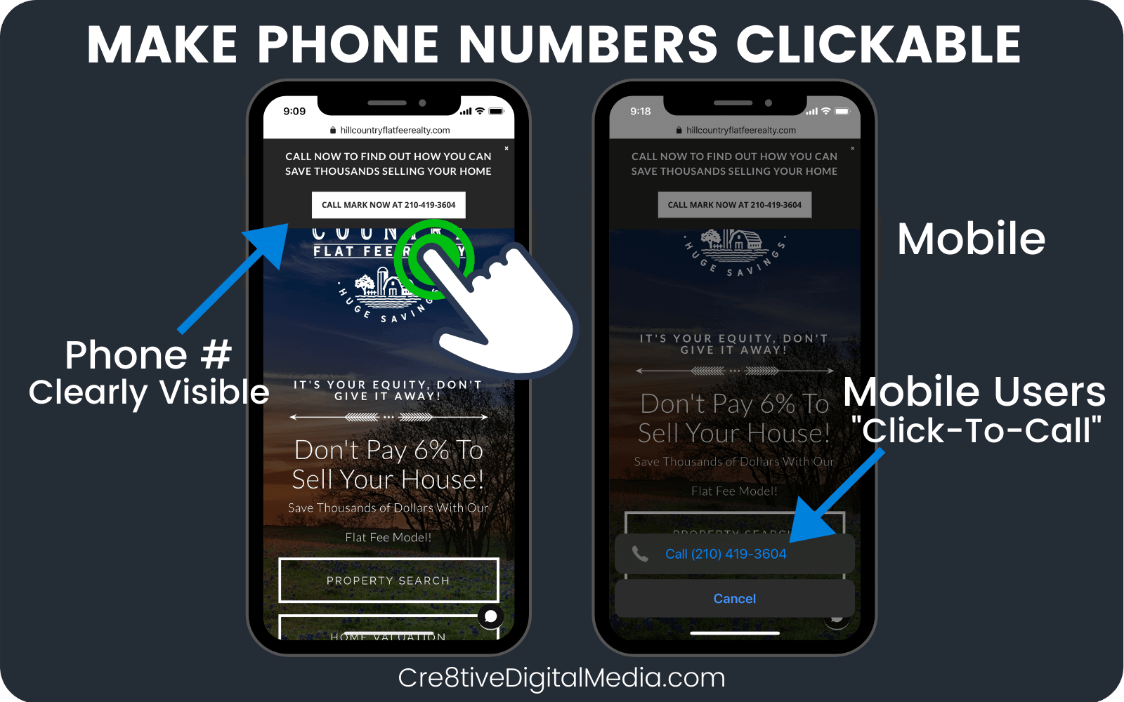 Display Phone Number as a click-able link