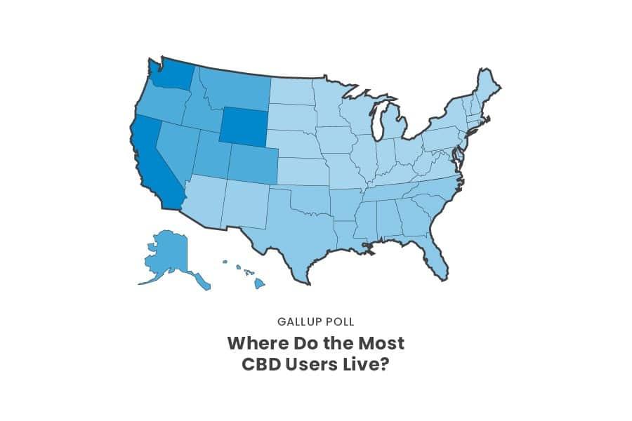 gallup where do cbd users live