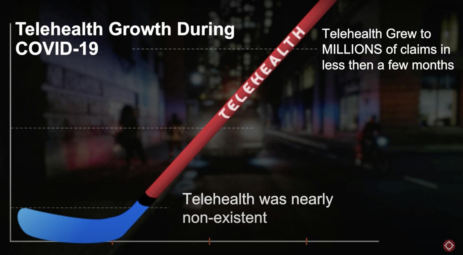 telehealth-growth-covid-19