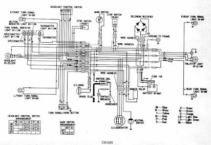 [SCHEMATICS_4FD]  Wiring Diagram Of Honda Wave 125 Pdf File | Wiring Diagram Honda Wave 125 |  | Google Docs