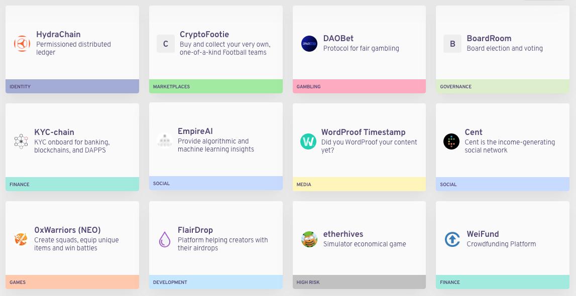 CYBAVO Wallet SDK now supports Metatransactions