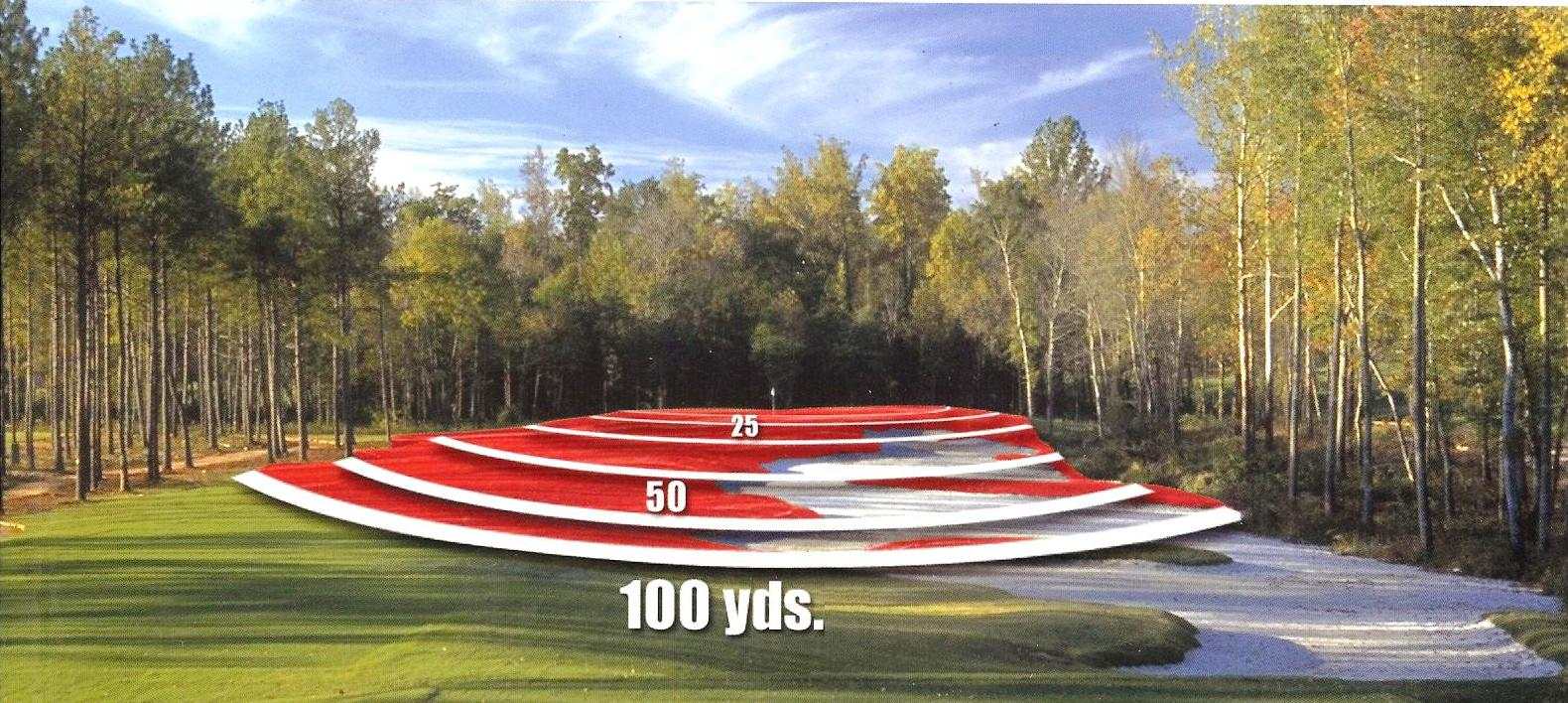 Golf Red Zone Inside 100 yds.jpg