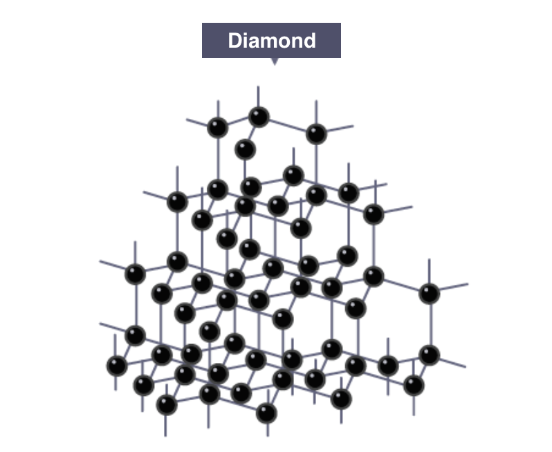 Igcse Chemistry 2017 150 Explain How The Structures Of Diamond