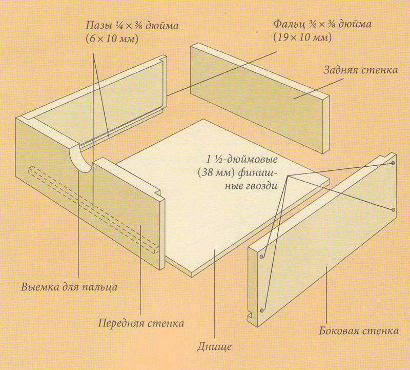 Схема сборки ящиков