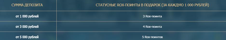 Вносите депозит и получайте игровую валюту для дальнейшего использования