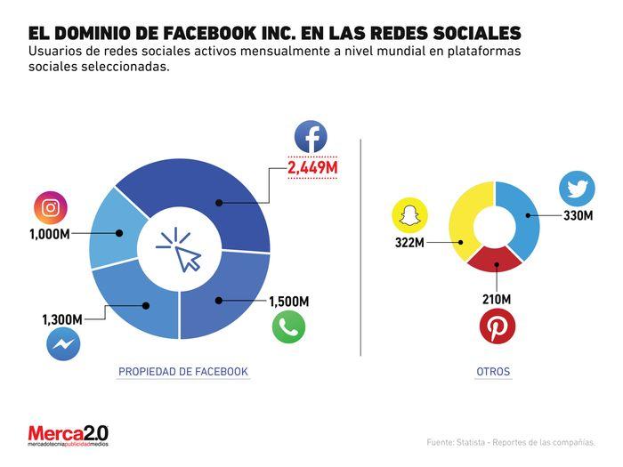 美國股票推薦-Facebook Inc | 臉書公司