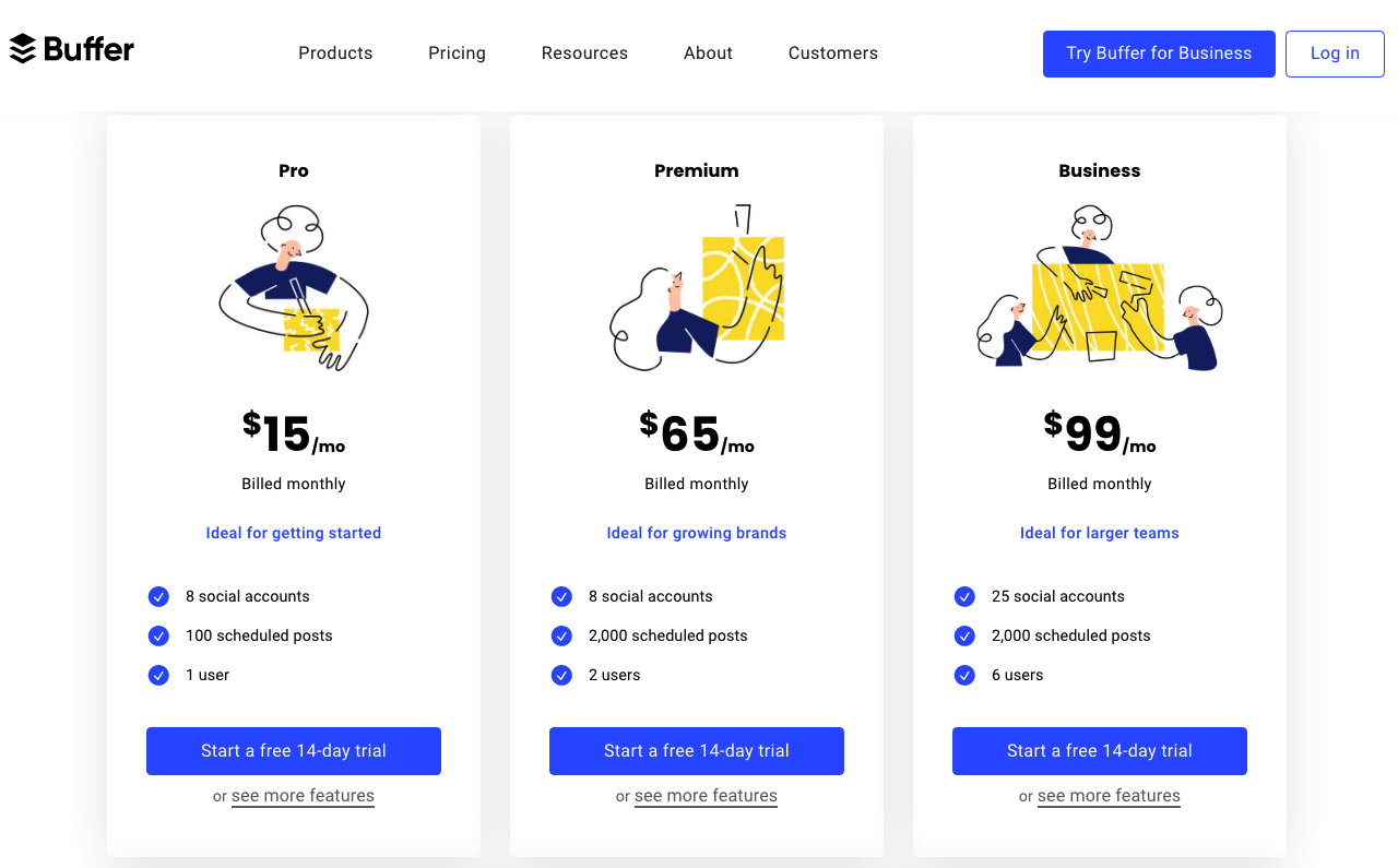 SaaS pricing plan featuring columns and bullet points