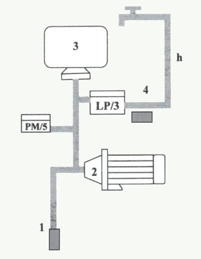 Однокамерная модель