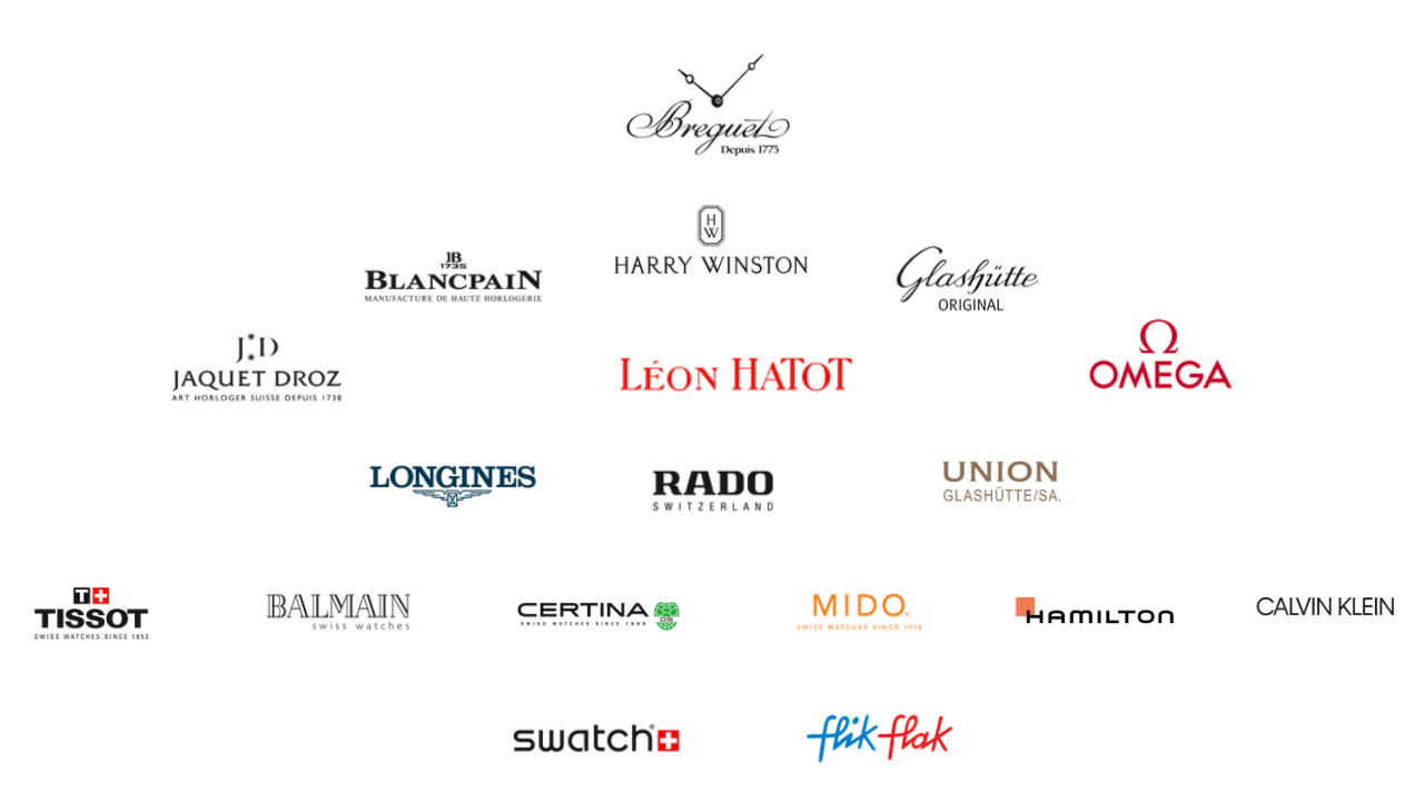 Picture of all the brands under the Swatch Group ownership. All displayed in a pyramid dictating their hierarchy