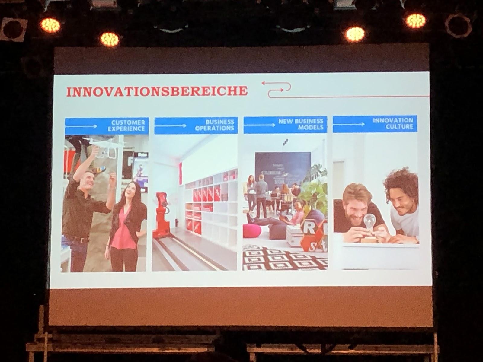 Innovationsbereiche