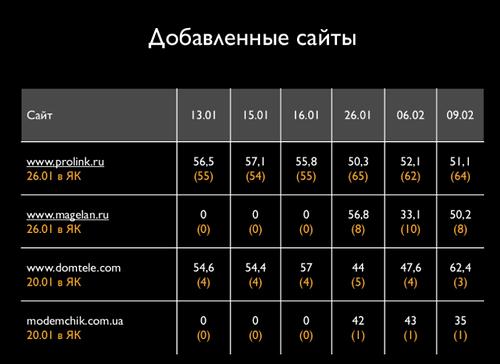 https://img-fotki.yandex.ru/get/5800/269405145.59/0_f6463_9ad483a1_L.png
