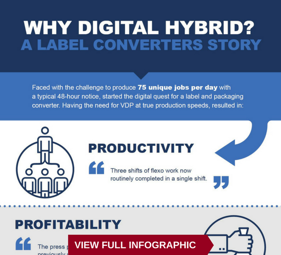 Why Digital Hybrid