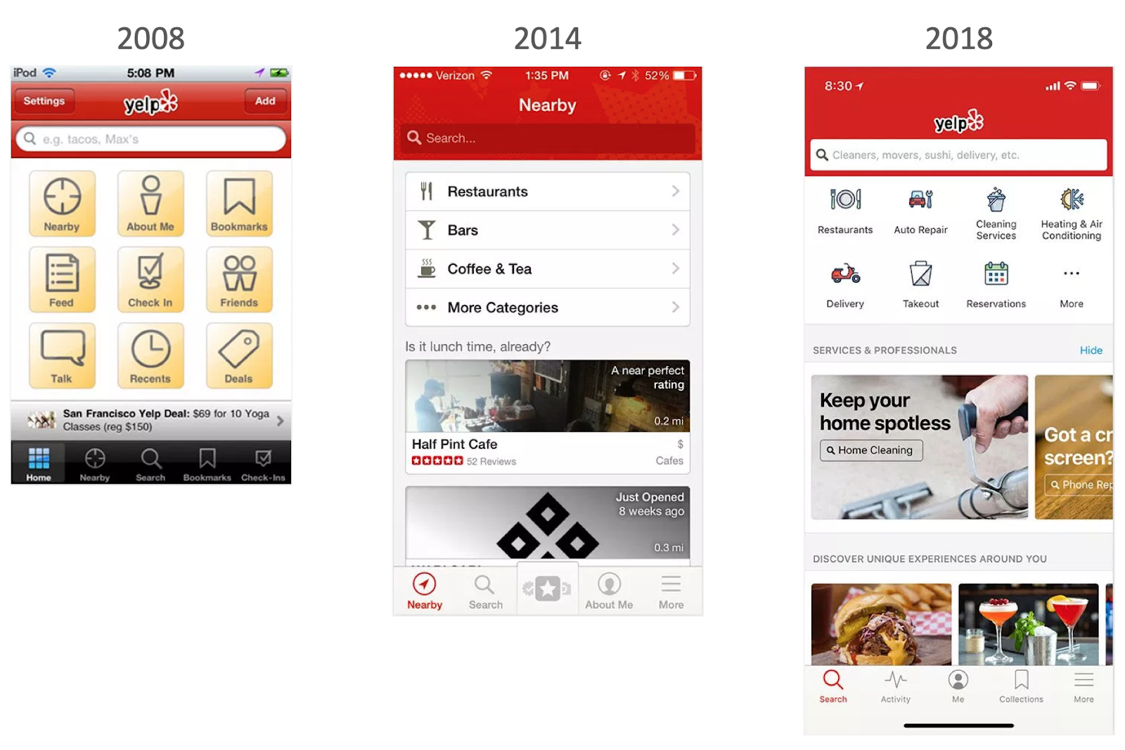 Mobile UI trends to watch out for in 2020 - the mobile spoon