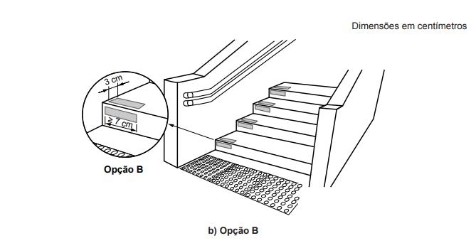 dimensionamento de fitas de sinalização em escadas