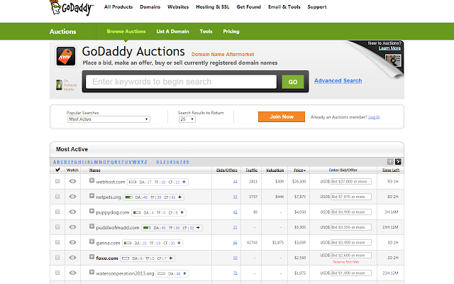 Domain Auction Metrics By Domcop Chrome Extension Plugin Addon Download For Google Chrome Browser