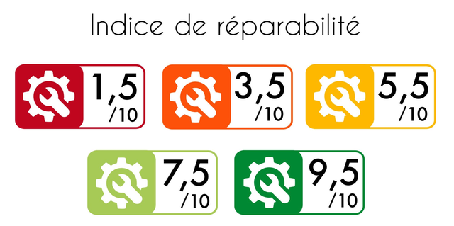 indice reparabilite