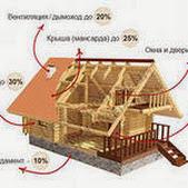 теплопотери деревянного дома