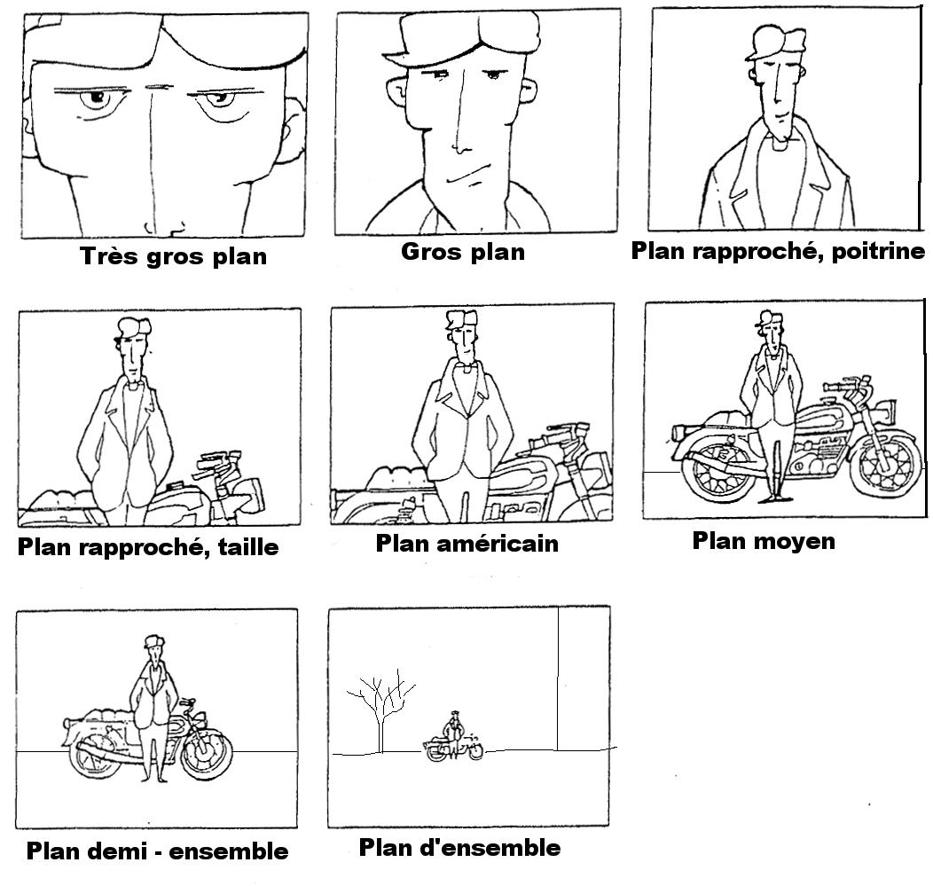 plan-camera