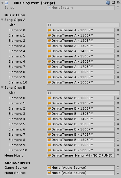 140 Bpm Music Genres