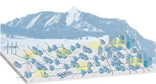 Image result for Boulder smart grid