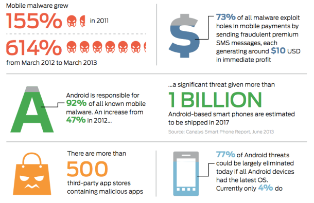 mobile-app-security-checklist-stats.png