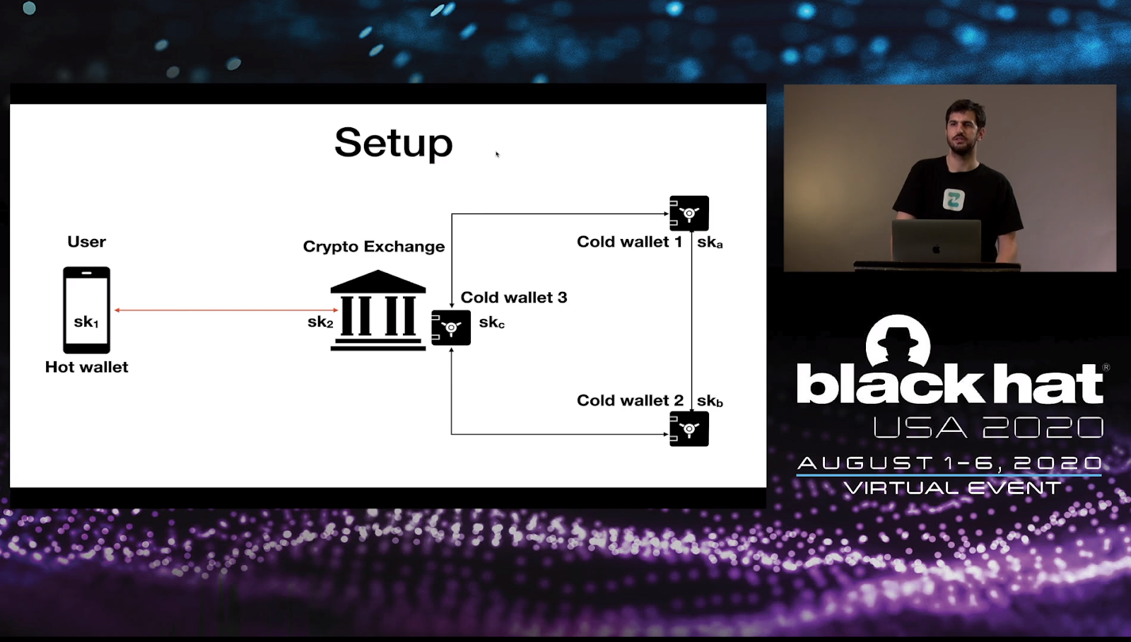 bitcoin blackhat best crypto scalping bot