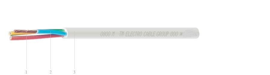Внешний вид кабеля ПВС