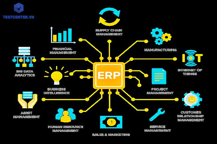 khái niệm hệ thống quản lý ERP