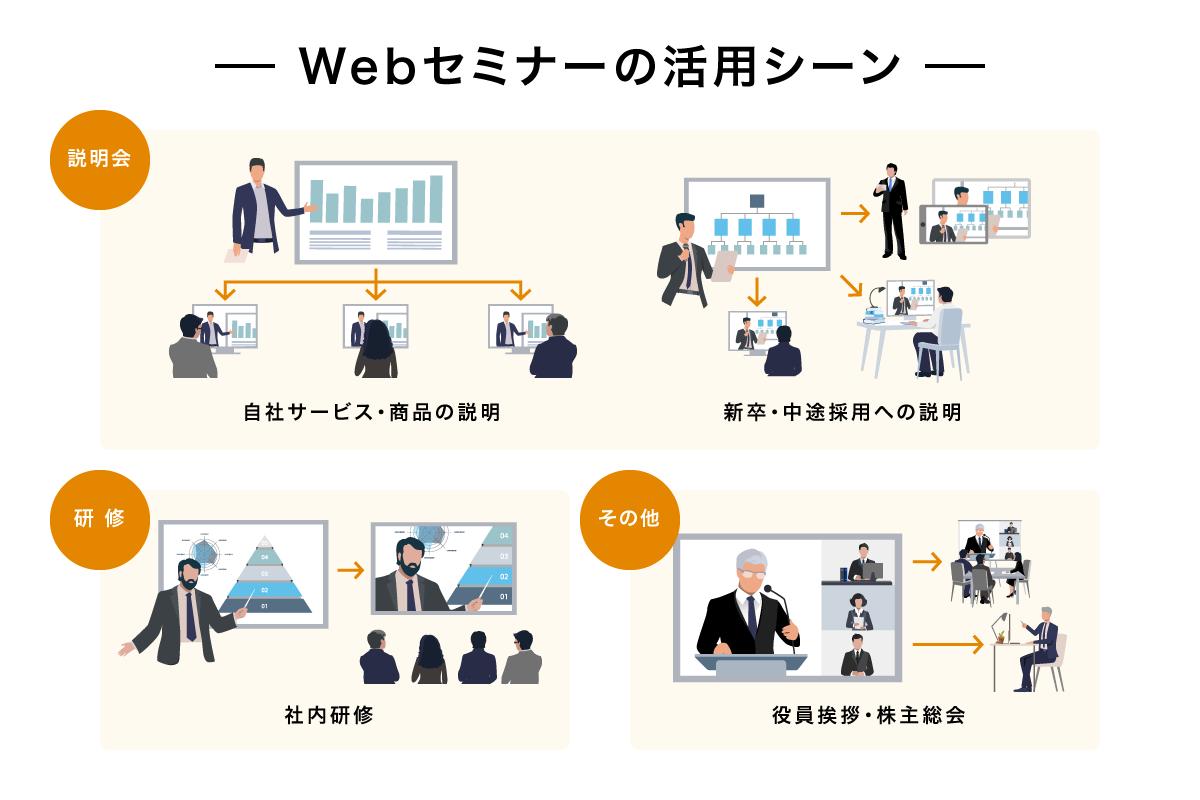 Webセミナーの活用シチュエーション
