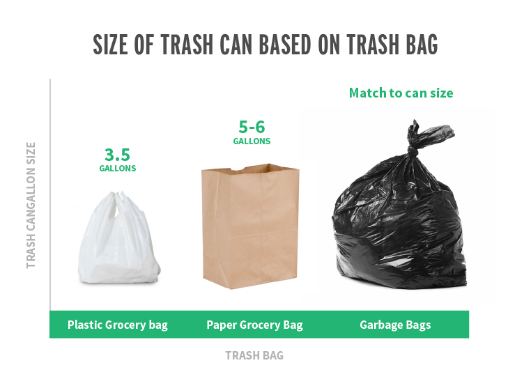 If you need to use a standard trash bag size, find a can that is the same size