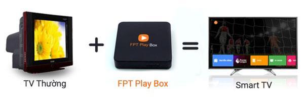 C:\Users\Administrator\Desktop\fpt-play-box-la-gi.jpg