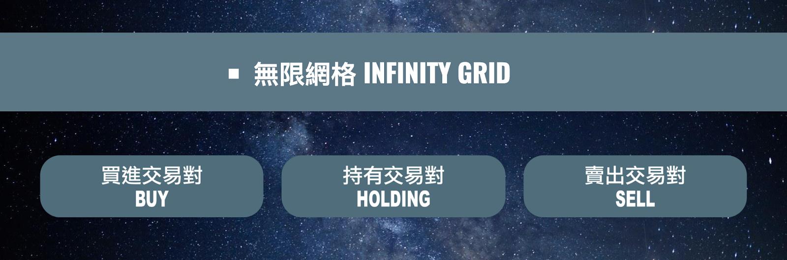 比特幣網格交易輔助系統- GT Radar 網格雷達(二) 無限網格篇