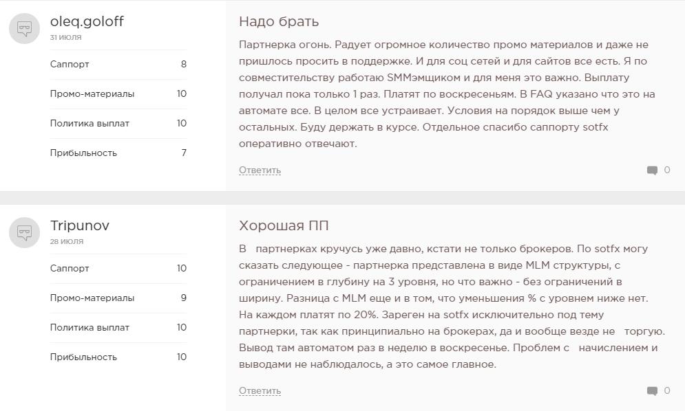 Новый CFD-брокер SotFX: обзор компании с отзывами трейдеров