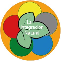 Imagen que representa en círculos de colores los talleres multisensoriales que se desarrollan en la sesión del proyecto