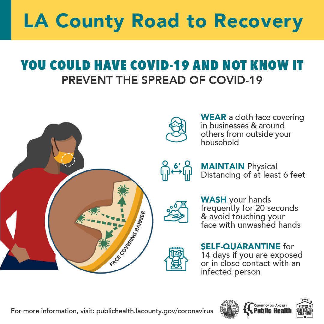 LA County Road To Recovery Infographic COVID-19 best safety practices