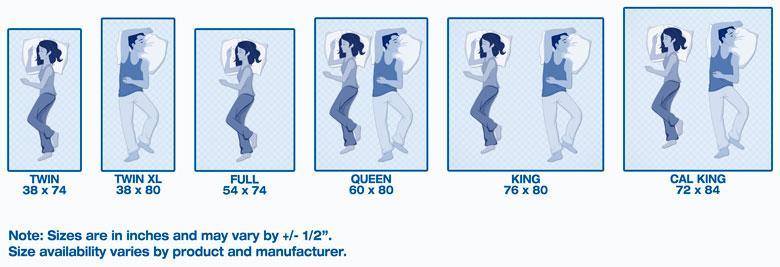 Tips memilh kasur dari Bed size