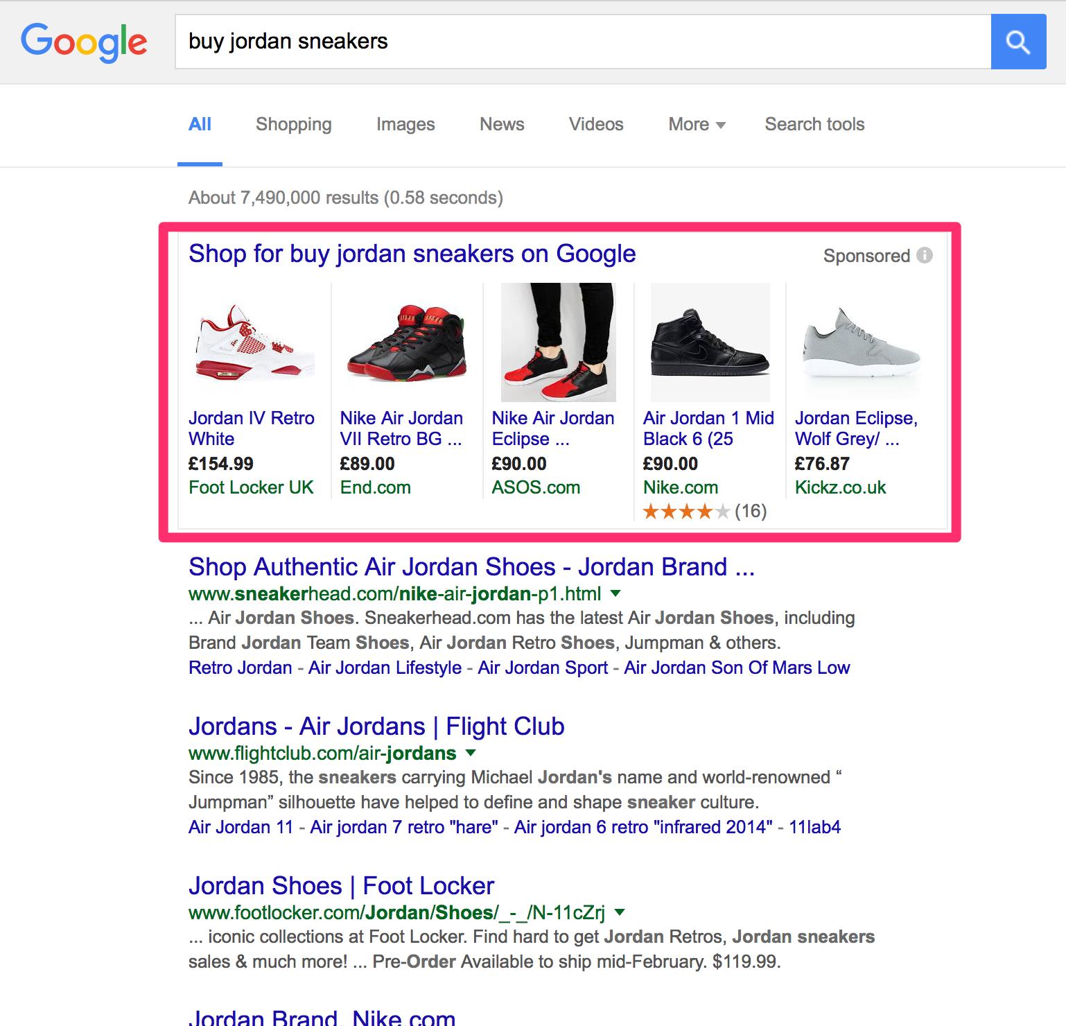 using google shopping ads in Kenya