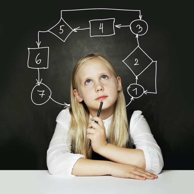 A child thinking intently with an algorithm showing over her head.