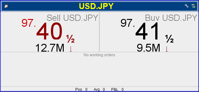 USD/JPY quote