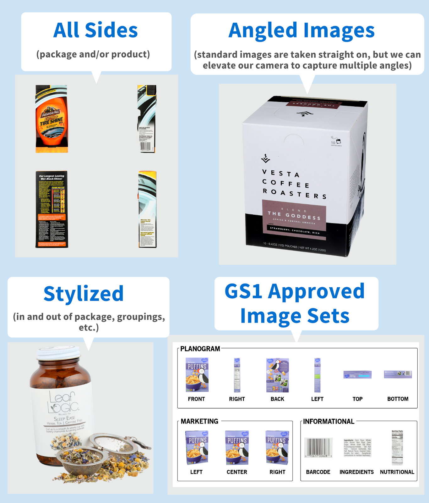 Product Image Types