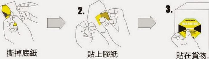 震盪指示器