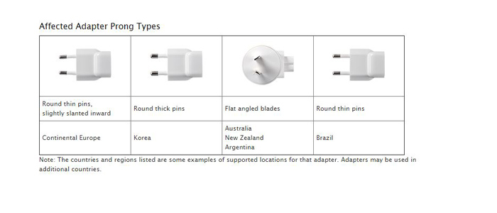 A table showing the types of Apple chargers