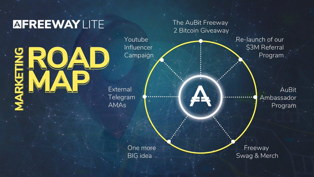 Blog AuBit Freeway Roadmap