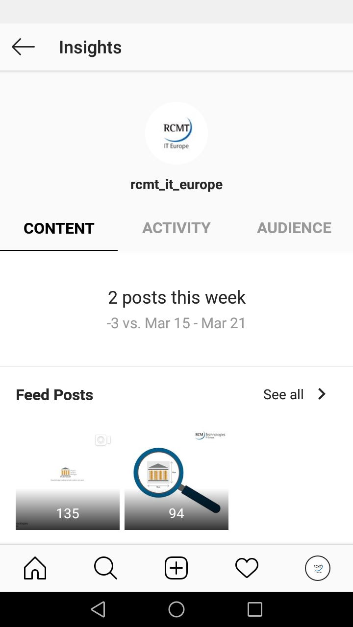 instagram insight feature showing rcmt it europe instagram posts