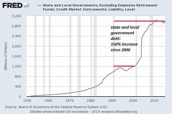 La deuda sube y sube...