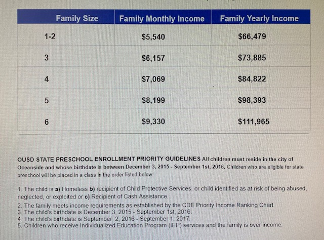 State preschool Income Ceilings 2020-21