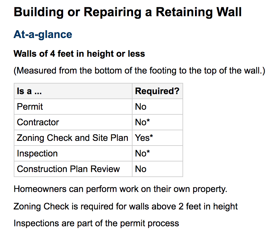 building or repairing retaining walls- Minneapolis regulations for under 4 ft.